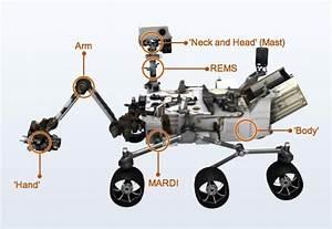 SemiWiki.com - Mars Rover Curiosity and EDA