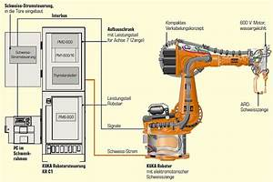 Kuka Kr3 Wiring Diagram
