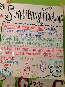 Common Core 4th Grade Math Simplifying Fractions Anchor Chart Featuring Stewart The Simplifying