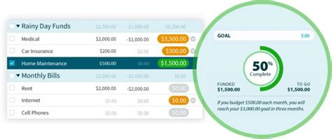 We did not find results for: YNAB vs Mint - Which is the Best Budgeting App? - Hello Sensible | Christian Living For Women