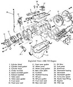 similiar 1970 ford 302 engine diagram keywords 1970 ford 302 engine diagram