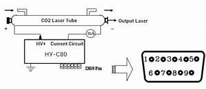 80w Cma Co2 Laser Cutting Machine Power Source