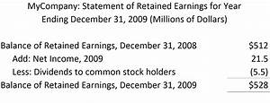 Sample Statement of Retained Earnings: Free Download with ...