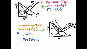 Per-unit Vs  Lump-sum Taxes - Ap Microeconomics