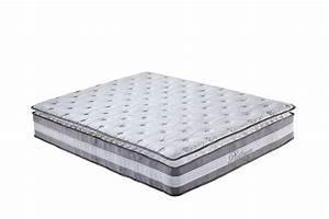best 5 memory foam innerspring mattress reviews homeindec With best pillow to use with memory foam mattress
