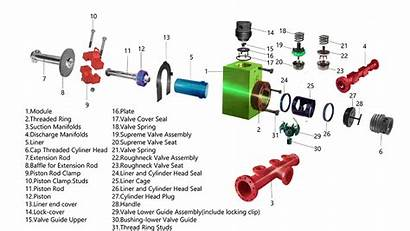 Pump Mud Diagram Exploded Solutions Sea Technology