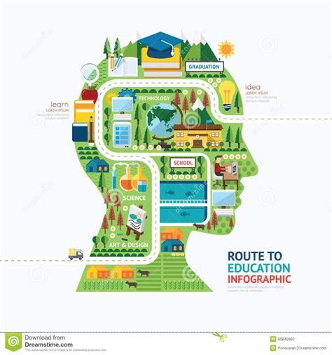 how to learn web designing at home concept infographic education human shape template design
