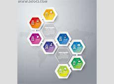 Vector Fashion Technology flowchart DEOCIcom Vector
