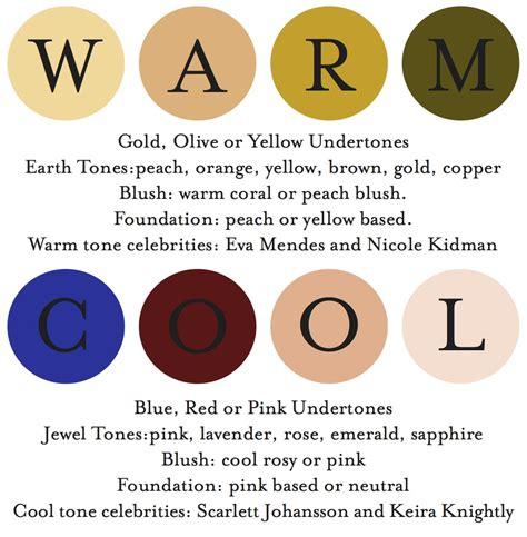warm or cool undertone fashion meets food