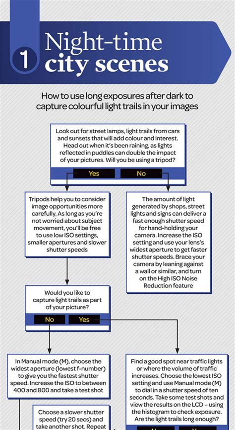 photography cheat sheet examples    photographers