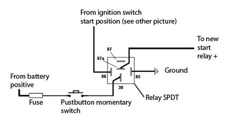 Starter Ignition Circuit Thought Ihmud Forum