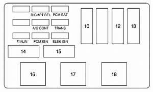 1996 Chevy Lumina Fuse Box Diagram 41442 Antennablu It