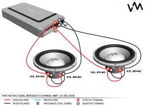 similiar 2 ohm sub wiring diagram keywords speaker wire diagram on 4 ohm speaker wiring diagram 2 channel