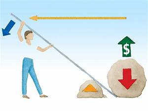 Wealth Lending – Using Financial Leverage Strategically ...