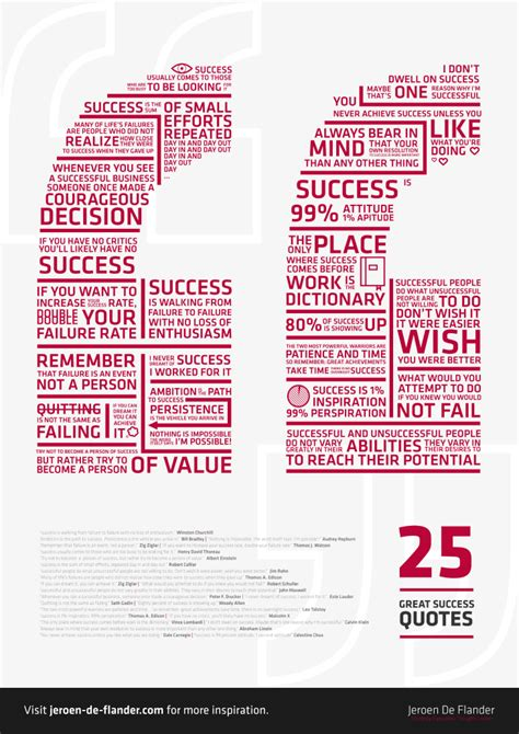 success quotes   famous success quotes  sayings