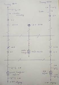 Ro Tricks  33  11kv Substation Training 33  11kv Substation