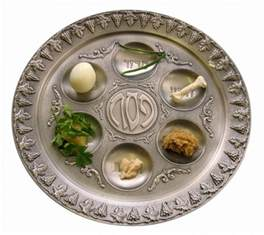 traditional seder plate what is passover learn all about the passover