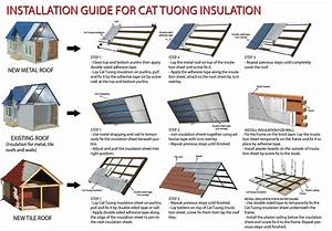Installation Guide Of Cat Tuong Insulation Products