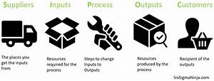 All You Wanted To Know About Sipoc Diagrams