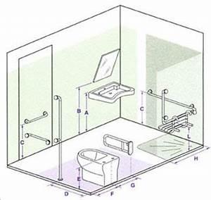 Bagno per disabili: consigli progettazione normativa