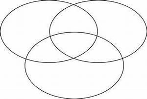 3 Circle Venn Diagram Template Free Download