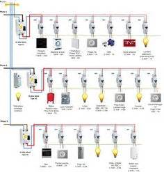 cablage electrique cuisine schema branchement cablage tableau electrique