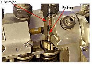 Pompe Injection Cav 3 Cylindres : fonctionnement des pompes injection diesel en ligne ~ Gottalentnigeria.com Avis de Voitures