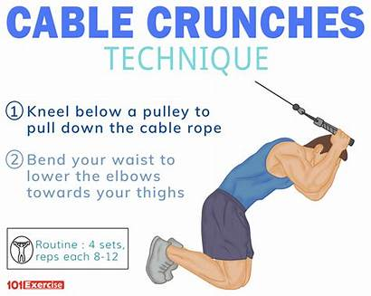 Cable Crunches Crunch Properly Variations Ab Standing