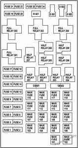 1999 Kenworth Fuse Box Diagram