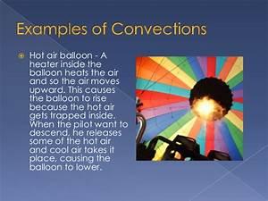 Transmission Of Heat