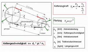 Isbn Prüfziffer Berechnen : kettentriebe bs wiki wissen teilen ~ Themetempest.com Abrechnung