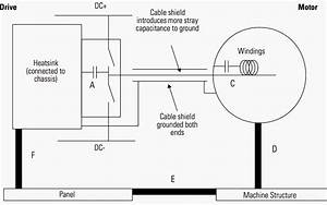 Motor Wiring Guidelines  Cable Shielding  Grounding  U0026 Splicing Techniques