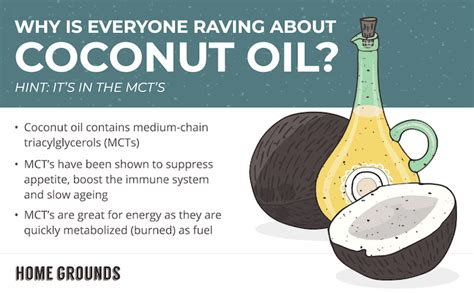 Use it in recipes and cooking, for skin and hair, in natural remedies and homemade beauty products. Coconut Oil In Coffee? A Simple Recipe + Benefits