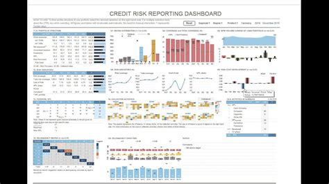 It starts with understanding your organization according to gartner, cybersecurity ratings will become as important as credit ratings when assessing the risk. Credit Risk Management Dashboard - YouTube