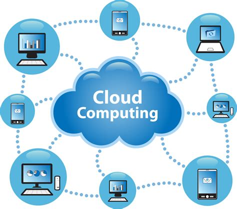 What Is Cloud Computing?  Slothparadise. How To Clean Laptop Screen The Cheap Investor. Critical Thinking Exercises For Nursing Students. I Have A Phone But No Plan Smtp Relay Servers. Fine Art Photography School Auto H Gregoire