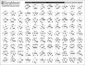 Guitar Chord Chart PDF