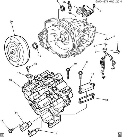 How The Aisin Speed Diesel Cruze Transmission Works