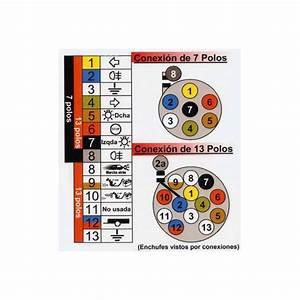 Instalaci U00f3n El U00e9ctrica Para Remolques De Menos 6000x2500