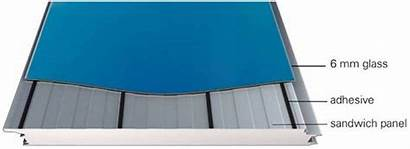 Sandwich Glass Vertical Panel Facades Solution Surface