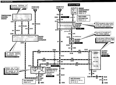 Ford Ranger Thermostat Diagram Auto Fuse Box