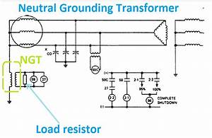 Advantage Of Neutral Grounding Transformer Ngt