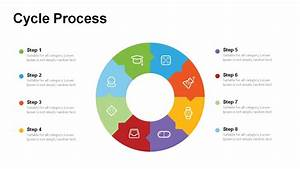 Cycle Process Diagram Powerpoint Templates