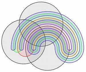 Discover The Beauty Of Extreme Venn Diagrams