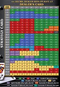 Printable Blackjack Basic Strategy Card