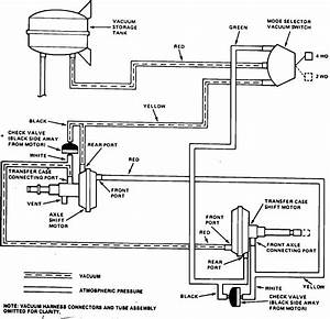 1997 Jeep Wrangler Vacuum Line Diagram