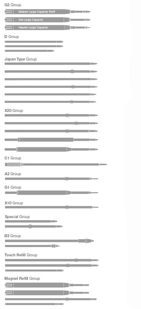 Ballpoint Pen refills - Ballpoint Pen refills
