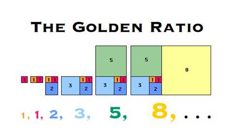 Golden Ratio Found Sistine Chapel Youngzine
