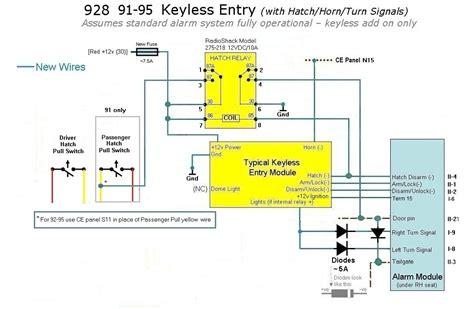 Few Keyless Entry Remote Start Questions Rennlist