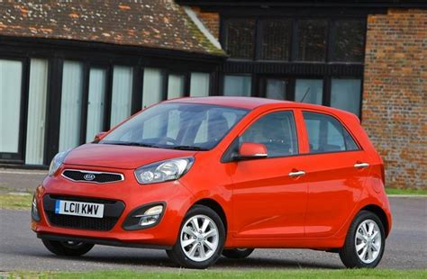 kia picanto  car review honest john