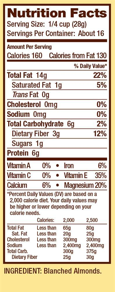 Can coffee beans reduce risk of cancer? 33 Almond Flour Nutrition Label - Labels Database 2020